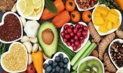 Wie gut kennst Du Dich wirklich mit Ernährung aus?